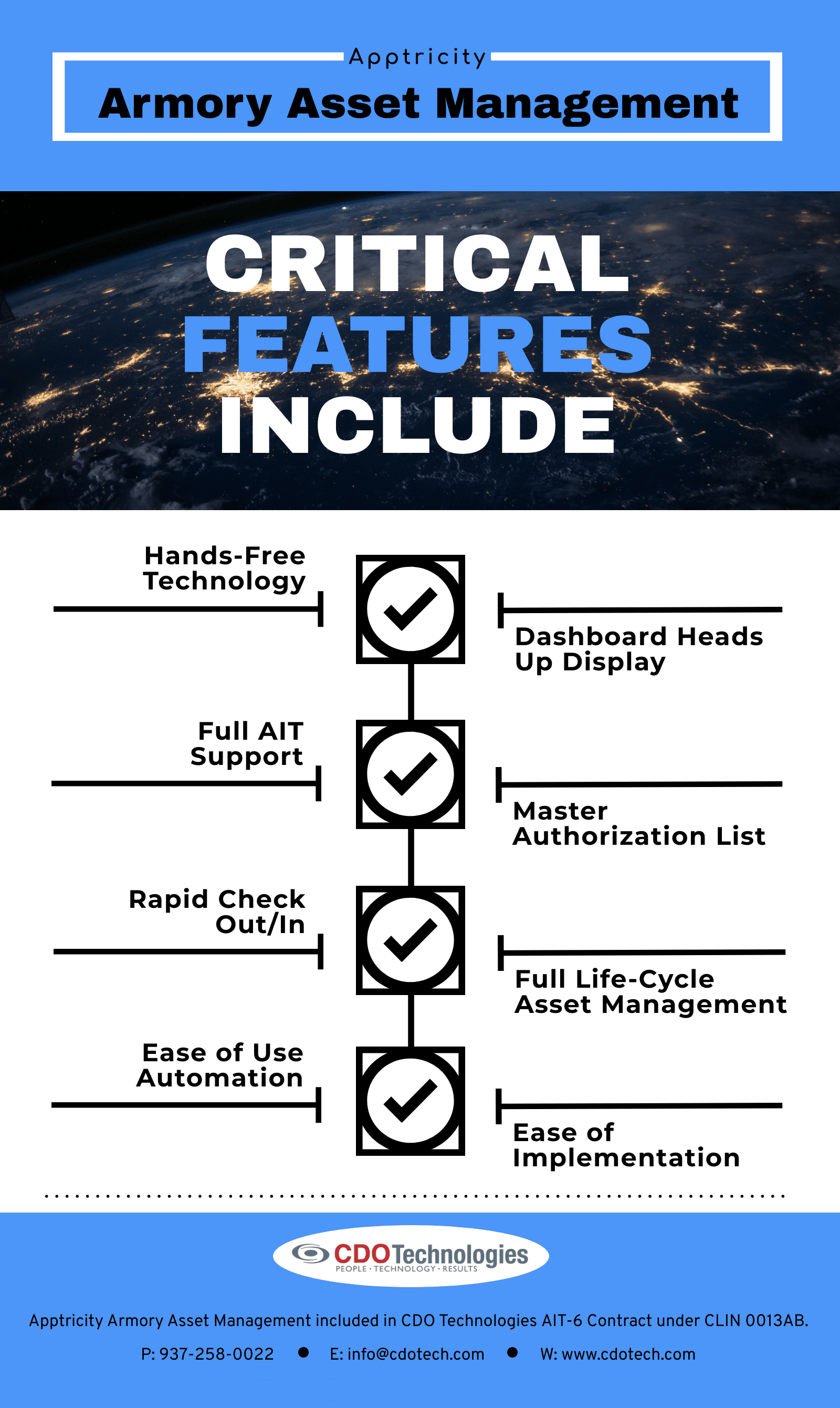 Apptricity Software Graphic